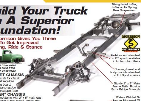PressReader - Street Trucks: 2018-07-01 - Build Your Truck On A ...