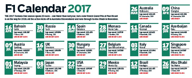 French Grand Prix At Paul Ricard Is On The Way For 2018 All Action Kicks Off In Australia This Weekend And Runs Through To Abu Dhabi November