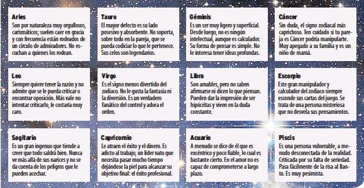 Pressreader dominguero 2017 01 15 los de fec tos se - Orden de los signos zodiacales ...