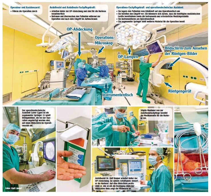 Ungewöhnlich Anästhesie Aufzeichnungsvorlage Zeitgenössisch ...