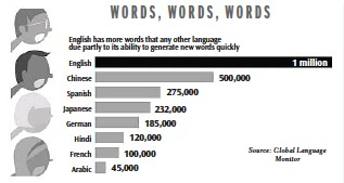 Global english archives the global language monitor the worlds dominant language is nearing the million mark but should they all count fandeluxe Images