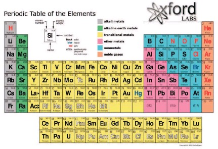 Pressreader jamaica gleaner 2015 10 20 the periodic table identify three special groups in the periodic table 3 what are metalloids 4 give the names of three metalloids 5 why are the noble gases so named urtaz Choice Image