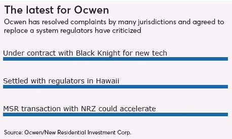 Pressreader National Mortgage News 2017 12 01 Ocwen Replacing