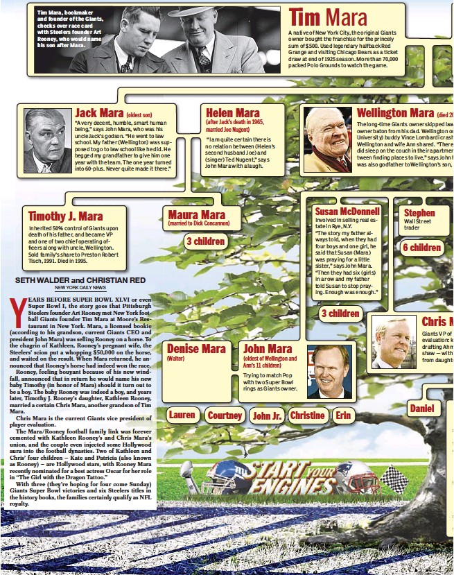 Pressreader new york daily news 2012 02 03 a giant family tree thecheapjerseys Gallery